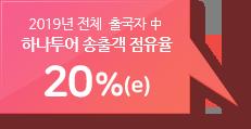 2019년 전체 출국자 중 하나투어 송출객 점유율 20%(e)